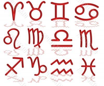 Temeljna logika 12 astroloških znakova