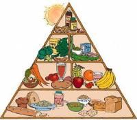 Prehranom do zdravlja