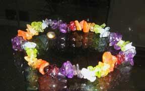 Energizacija kristala