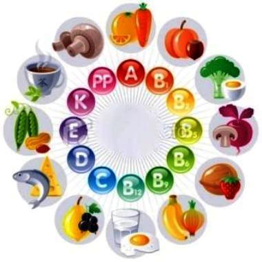 Je li se moguće predozirati vitaminima?