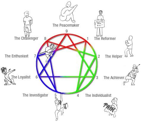 Geometrija svjetlosnog zagrljaja