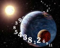 Numerologija: Numerološke tablice