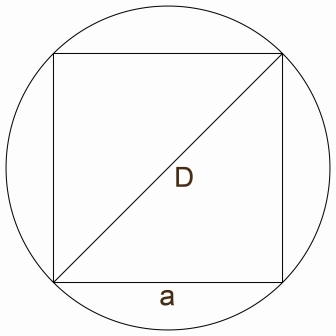 Kvadratura kruga ključ prave matematike