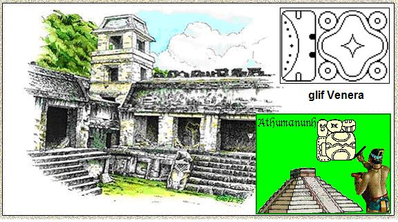 Kalendar drevnih Maya - Vrijeme Maya – Tzolkin i Haab