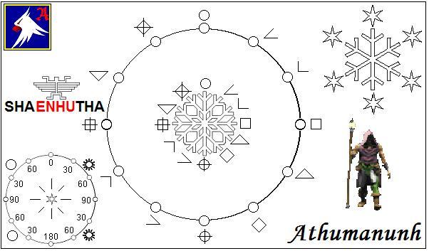 Shanatonunh (Zvjezdoznanstvo) Alanđana – astrologija Sychytha