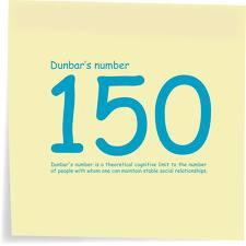 Dunbarov broj - kako se otuđujemo