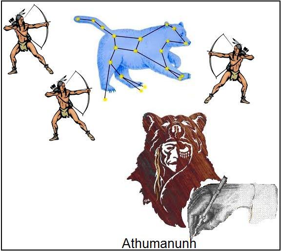 Muskuaki ? nastanak zviježđa Veliki Medvjed