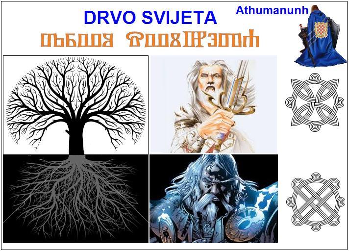 Teogonija i kozmogonija Nave – nastavak