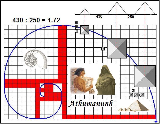 Božanski ili kraljevski (faraonski) lakat