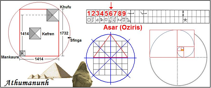 Sunčev (pečat) i Svemirski broj