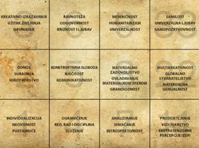 Lekcije brojeva u numerologiji