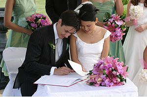 Religijski pogledi na brak