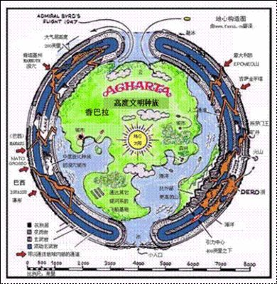 Šuplja Zemlja - stanovnici ispod površine?