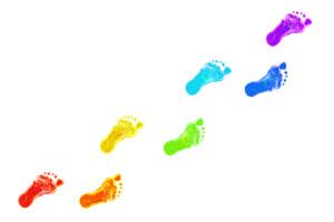 Kako kreirati sretan dan u 7 koraka