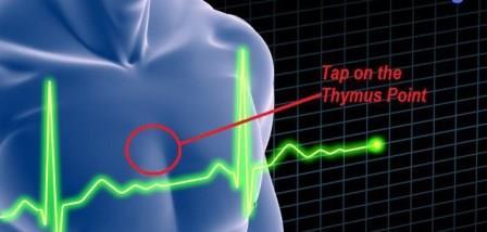 Ovo je točka sreće na našem tijelu: Neutralizira negativnu energiju i ojačava imunološki sustav!