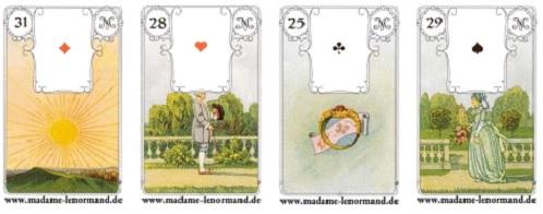 Lenormand karte - Značenja karti
