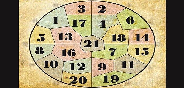 Proricanje po magičnom krugu Nostradamusa: Postavi pitanje- dobij odgovor!