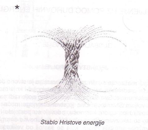 Energija Hristovog stabla