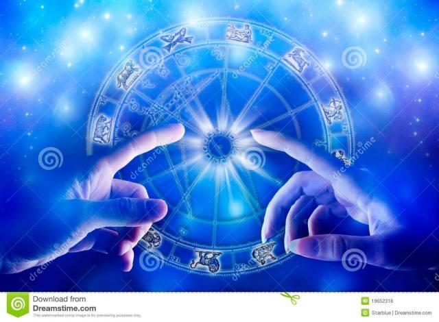 Modeli astroloških karata