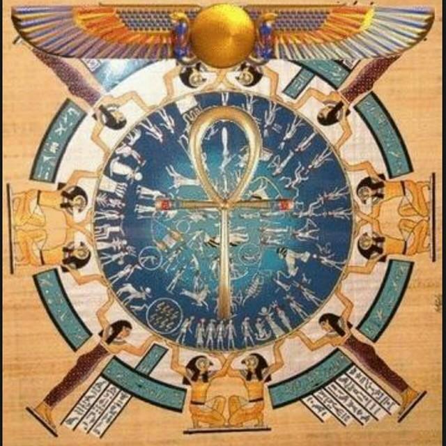 Egipatski horoskop