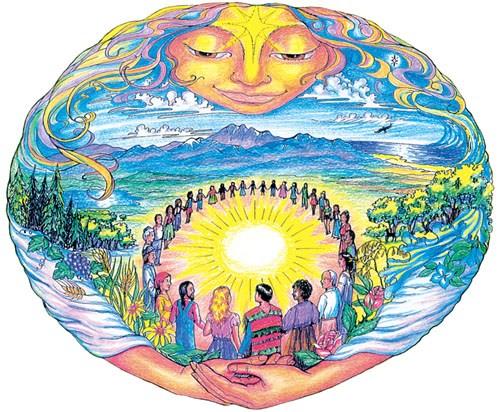 Načela New Age duhovnosti
