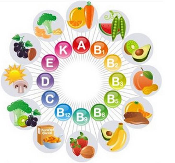 Savjeti - Vitamin B - za živce i psihu