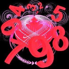 """NUMEROLOGIJA - """"Ljubavni Partneri""""  (prvi dio - Broja (1.), broj (2.), Broj (3.)"""