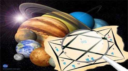 UVOD U JYOTISH - (vedska astrologija)