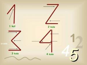 Arapski brojevi
