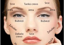 Koje zdravstvene probleme možete iščitati iz akni na licu?