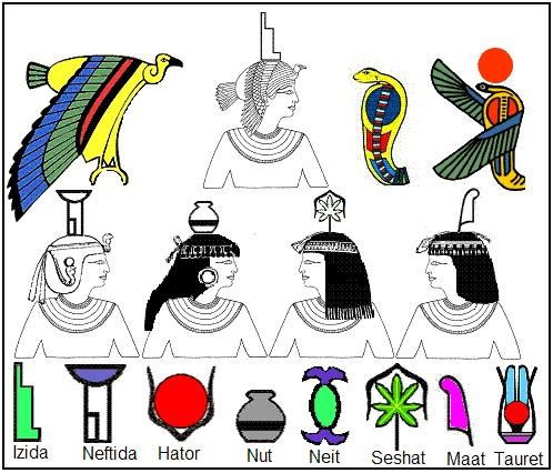 Egipatska magija – krune egipatskih božica