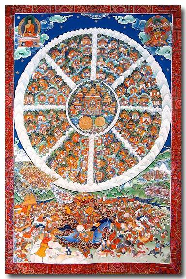 Opis kraljevstva Šambale i molitva Šambale