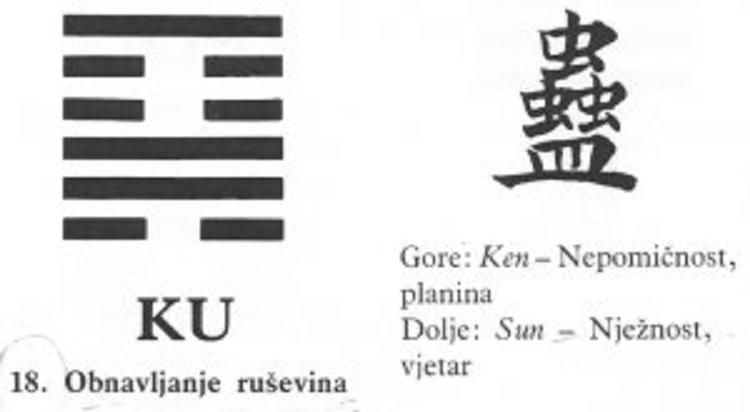 Očitavanje uzorka u I Chingu