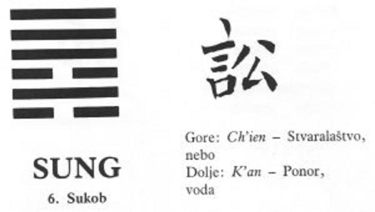 I CHING - 6.SUNG - Sukob