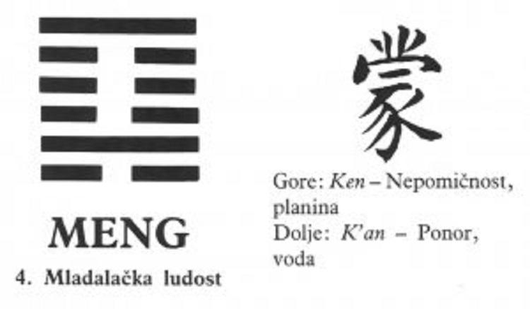 I CHING - 4.MENG - Mladalačka ludost