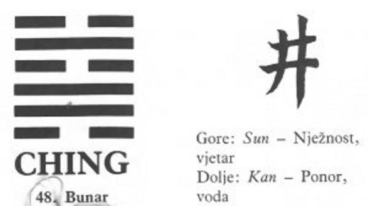 I CHING - 48.CHING - Bunar