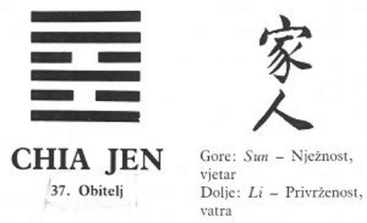 I CHING - 37.CHIA JEN - Obitelj