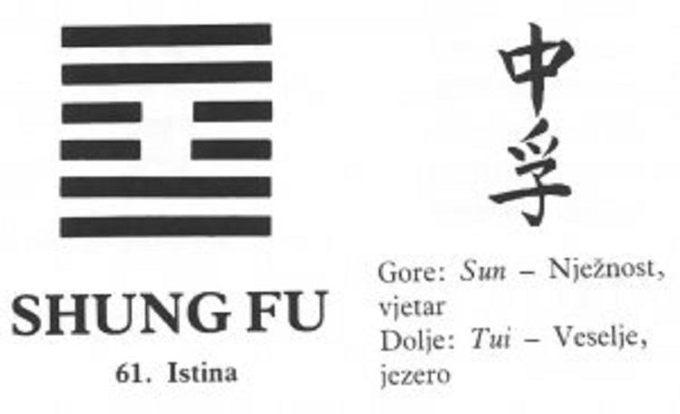 I CHING - 61.SHUNG FU - Istina