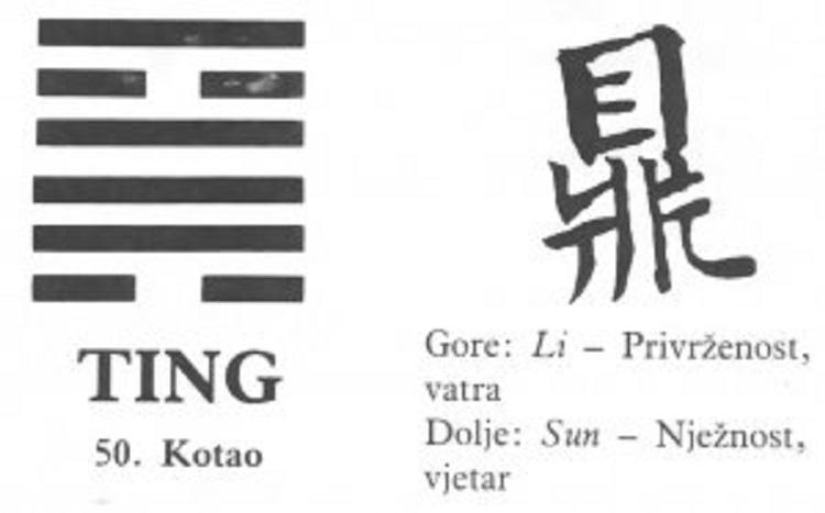 I CHING - 50.TING - Kotao