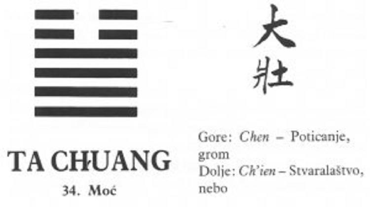 I CHING - 34.TA CHUANG - Moć