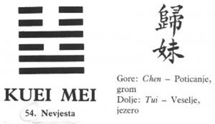 I CHING - 54.KUEI MEI - Nevjesta
