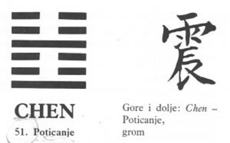 I CHING - 51.CHEN - Poticanje