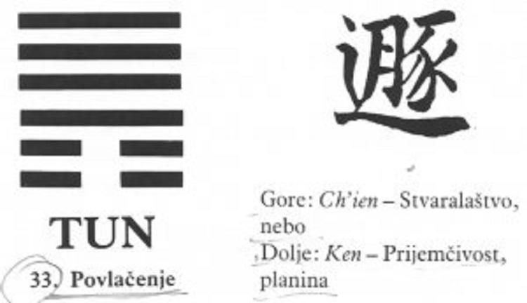 I CHING - 33.TUN - Povlačenje