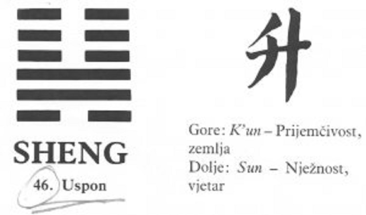 I CHING - 46.SHENG - Uspon