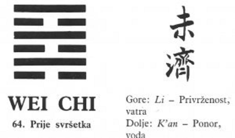 I CHING - 64.WEI CHI - Prije svršetka