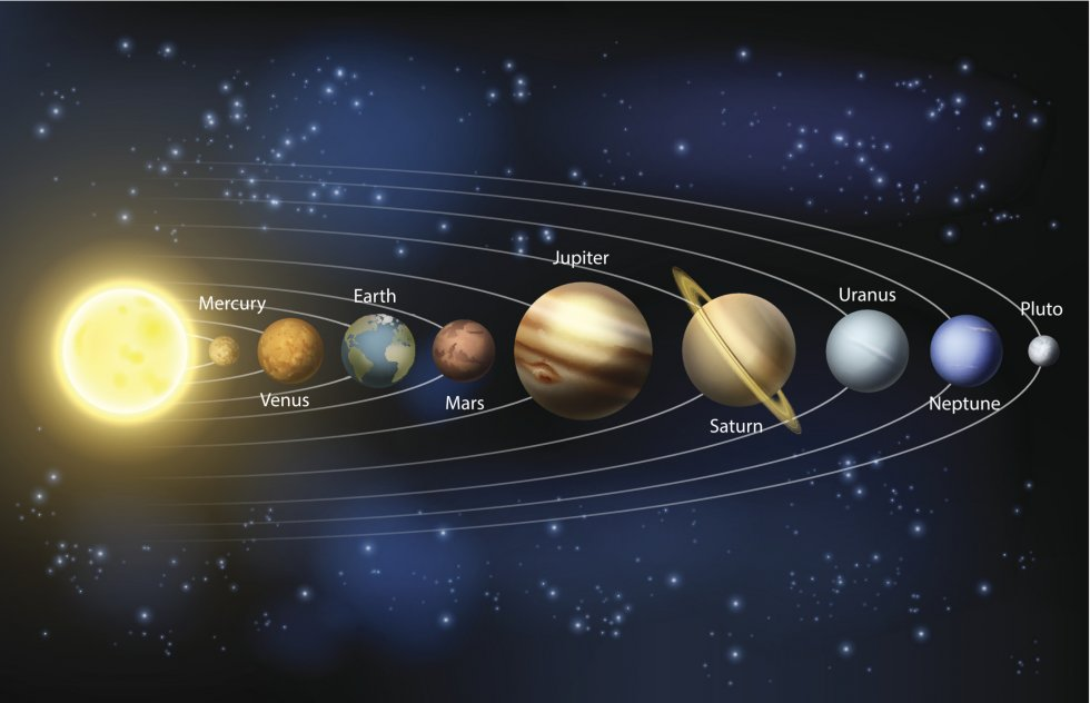 Sunčev sustav