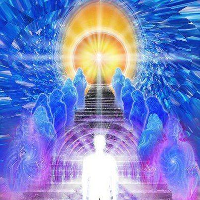 Nivoi duhovnog razvoja