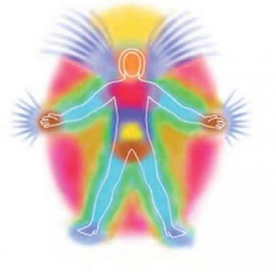 SPIRITUALNA/DUHOVNA AURA