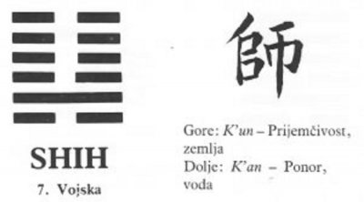 I CHING - 7.SHIH - Vojska