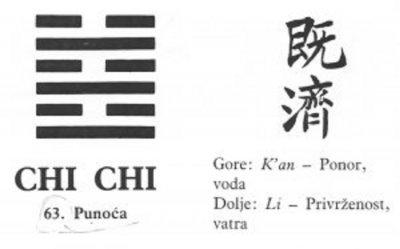 I CHING - 63.CHI CHI - Punoća